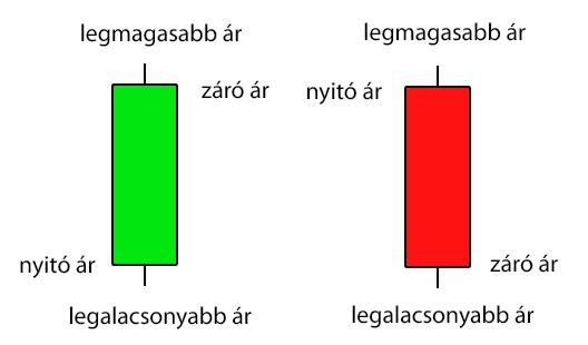 gyertya-reszletes