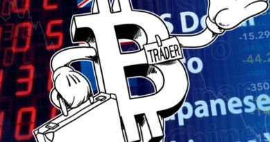 Bitcoin és Forex