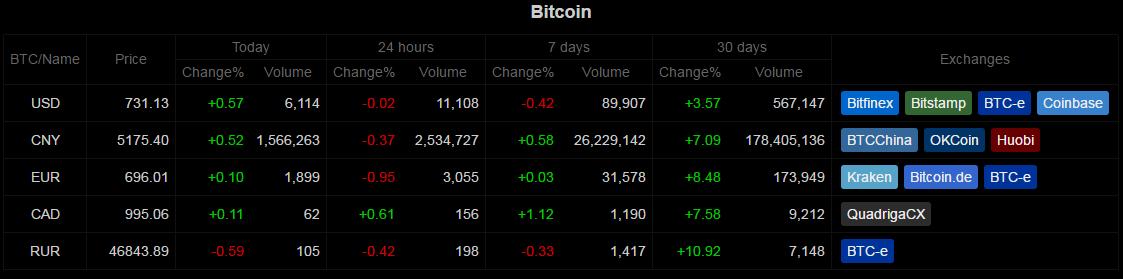 bitcoin-wisdom-1128