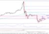Bitcoin áresés után merre tovább?