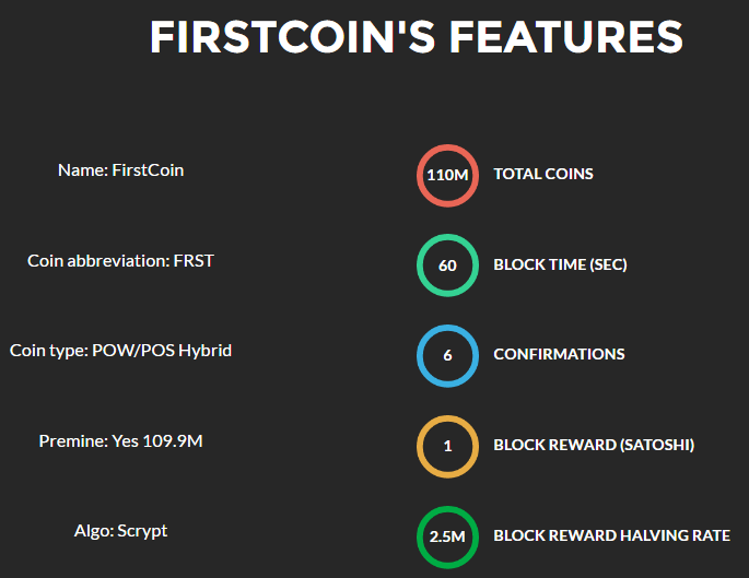 Firstcoin Features