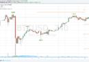 1000 dolláros lélektani határ felett volt a bitcoin egy hétig