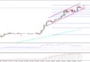 Növekedési pályán a bitcoin árfolyama