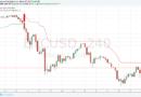 A bitcoin árfolyam folytatja lejtmenetet