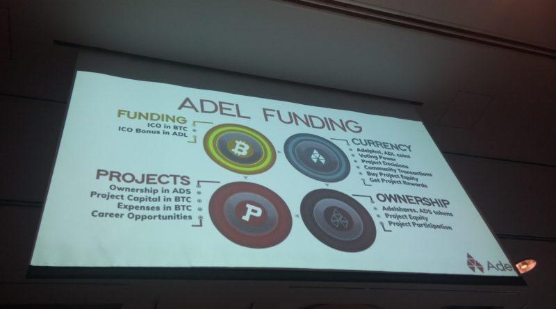 Adel a startup inkubátor