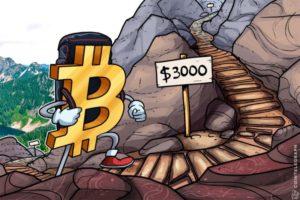 Meddig tart az áremelkedés a bitcoin piacán?