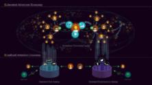 Synereo - a decentralizált közösségi médiafelület