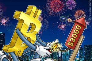 3000 dollár fölé robbant a bitcoin árfolyama