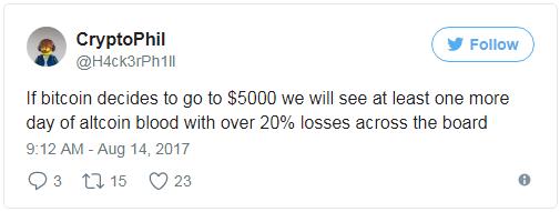 Eshetnek az altcoinok még többet?