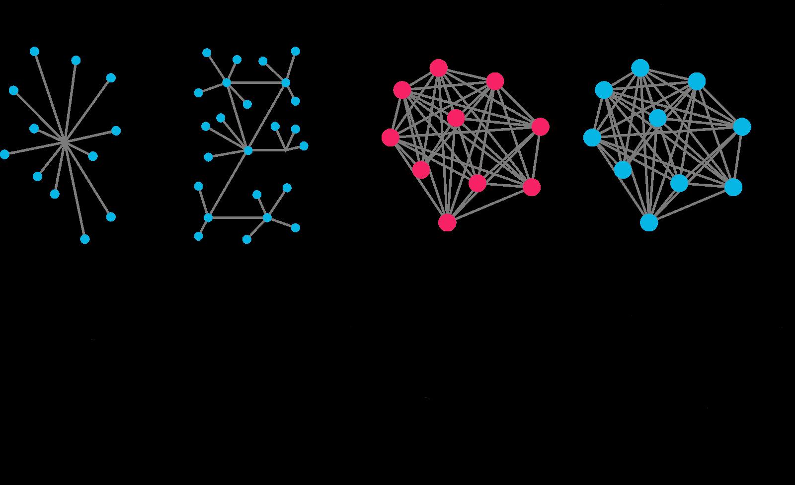 Mi az a blokklánc? Átfogó útmutató és jövőbeli alkalmazási területei