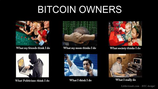 Bitcoin tulajdonosok