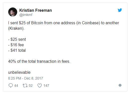 Twitter példa: magas tranzakciós díjak
