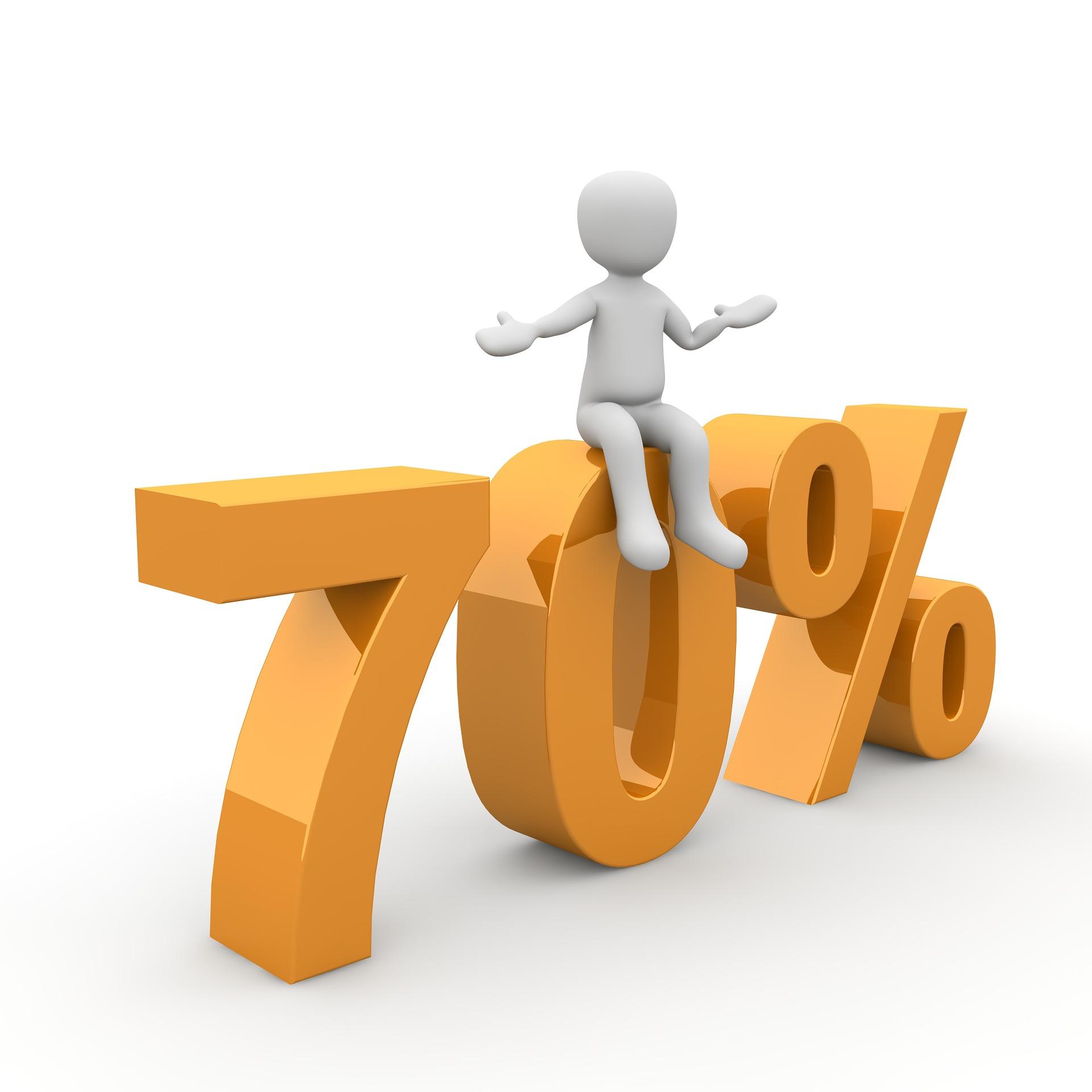 70%-os dícsökkentés a Binancen