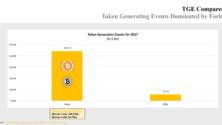 ICO vs. Fork - Jobban megéri forkolni a bitcoint mint ICO-ba kezdeni
