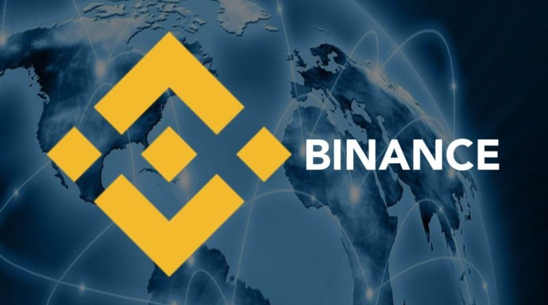 Binance tőzsde