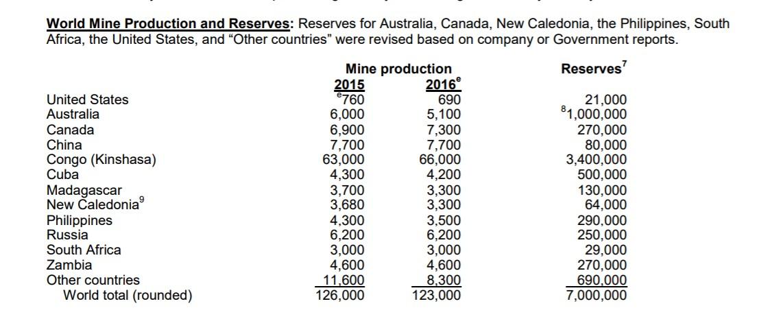 BMW és etikus kobalt bányászat
