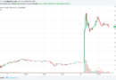 Erősödött az Ethereum Classic árfolyama
