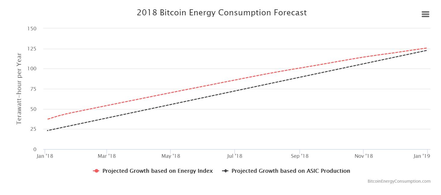 bitcoin bányászati üresjárat
