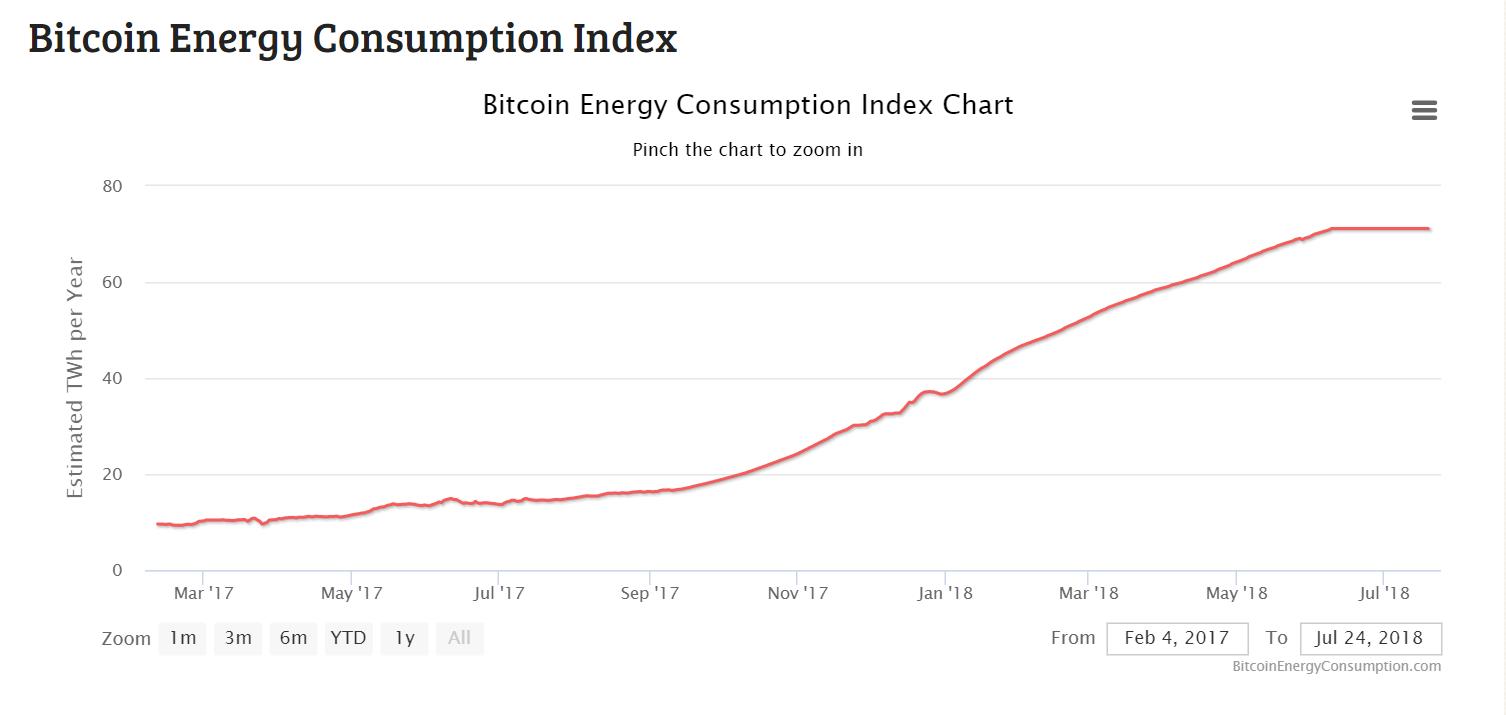 legdrágább bitcoin bányász)