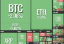 Zölden tartja magát a kriptopénz piac