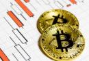 Rekordnyereség egy svájci online banknál miután kriptopénzes kereskedési számlákat indított
