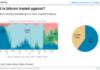 Két árulkodó kép a bitcoinba fektetők összetételének változásáról