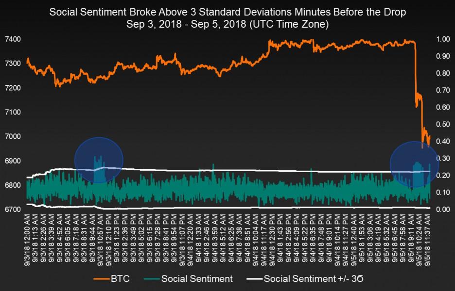 piaci manipulációs bitcoins