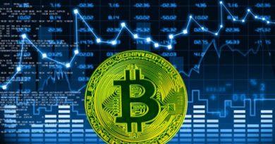 Hogyan alakulhat a közeljövőben a Bitcoin (BTCUSD) ára?