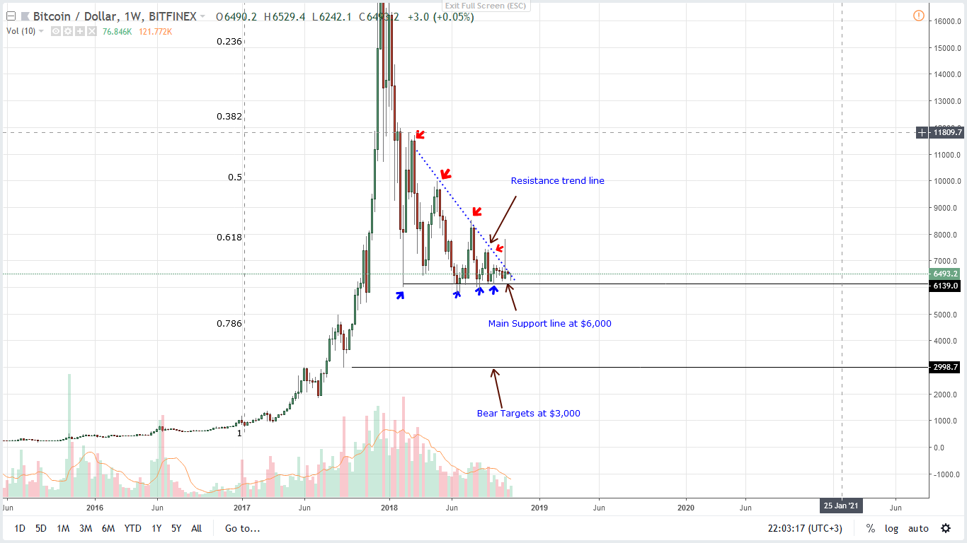 9 bitcoin ETF