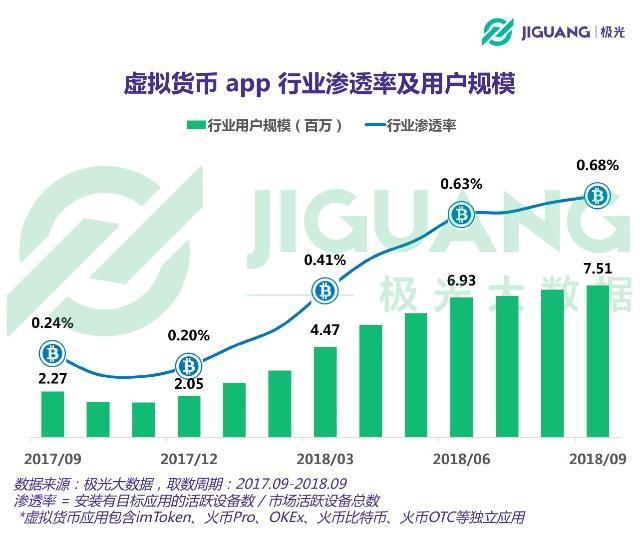 Haszontalan a kínai bitcoin tiltás: több mint 7.5 millió kínai kriptopénz használó