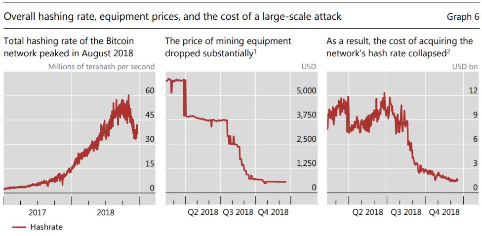 Bitcoin 2020 után: fenntartható-e hosszú távon a proof-of-work konszenzus?