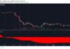 Ha nem tudod merre tart a bitcoin ára: figyeld az aranyét