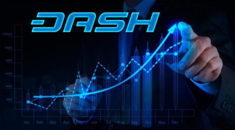 DASH árelemzés - az indikátorok bikás trendet jeleznek 2019-re