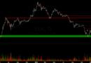 Ethereum árfolyamelemzés - szorult helyzetben a bányászok