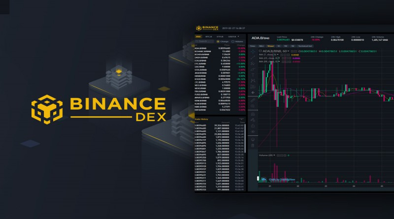 Binance Coin jutalom