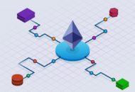 Itt az Ethereum Muir Glacier frissítés   Potenciális bug az Ethereum Parity node kliensében