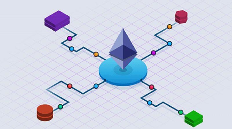 Itt az Ethereum Muir Glacier frissítés | Potenciális bug az Ethereum Parity node kliensében