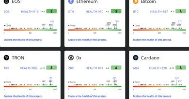 Új értékelőrendszerrel bővült a CoinMarketCap