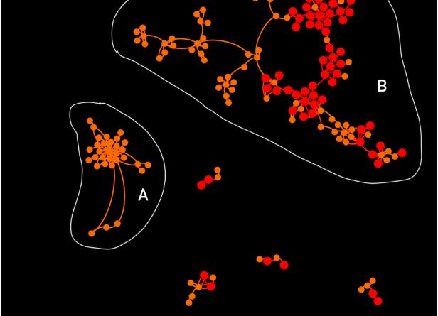 Ripple átverések két csoportból származnak