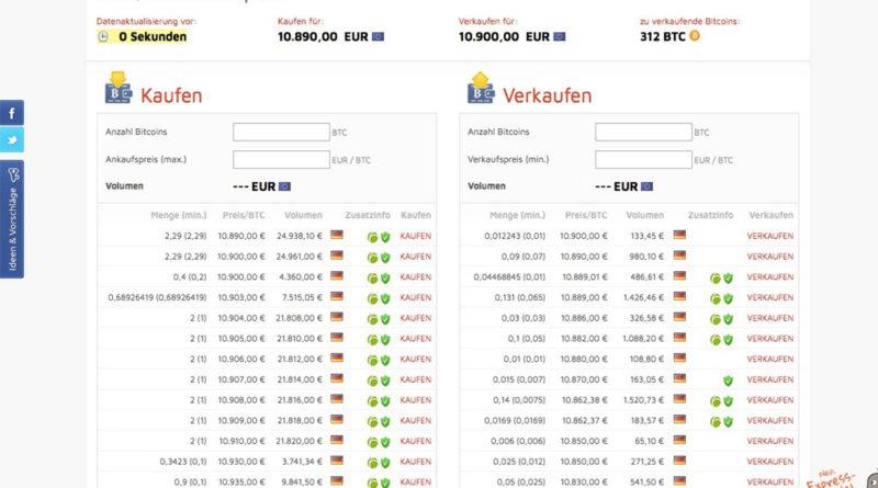 Bitcoin.de piactér