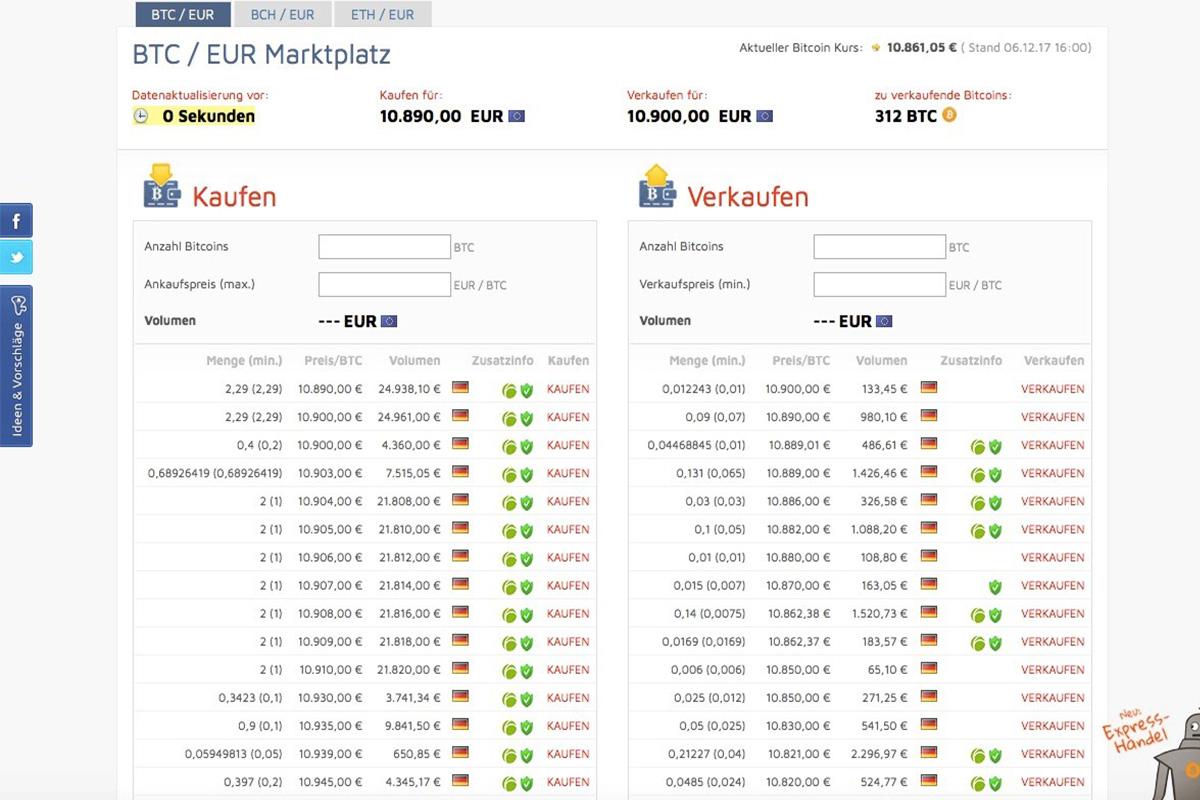 bitcoin kereskedési piactér