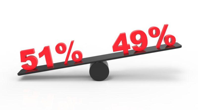51%-os támadást hajtottak végre a Bitcoin Cash (BCH) blokklánca ellen