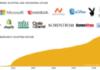 A bitcoin bull run kezdete? Infografika