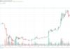 Újabb rekordot hagyott maga után a bitcoin árfolyam