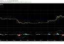 12 000 dollár fölött a bitcoin, egyesek már 100 000 dolláros év végi csúcsot jósolnak