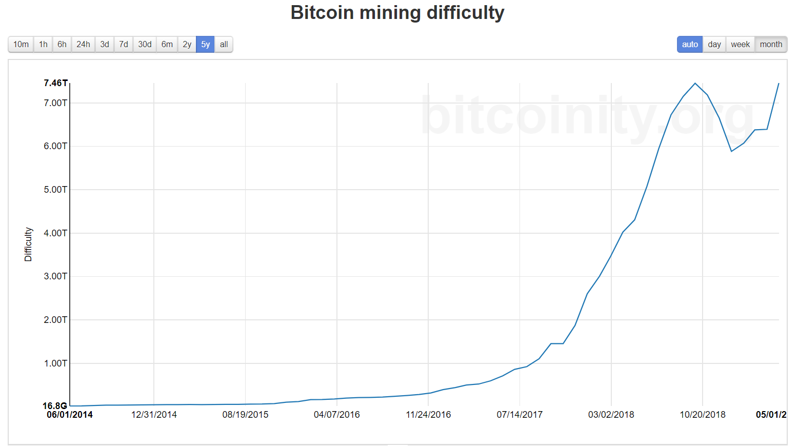 ig markets bitcoin cfd