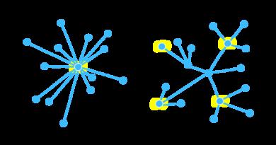Cloudflare leállás, avagy centralizált/decentralizált-e a hálózat?