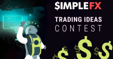Hozz létre kereskedési ötleteket, oszd meg a közösséggel és nyerj 600 dollárt bitcoinban!