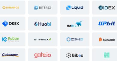 Új rangsorolási rendszert tervez bevezetni a CoinMarketCap novemberben