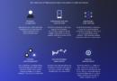 Új decentralizált Ethereum tőzsdét indít a Bitfinex DeversiFi néven